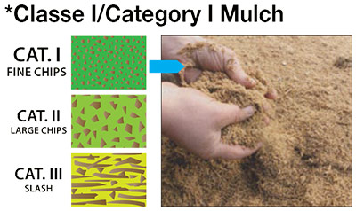 Class 1 / Category 1 Mulch